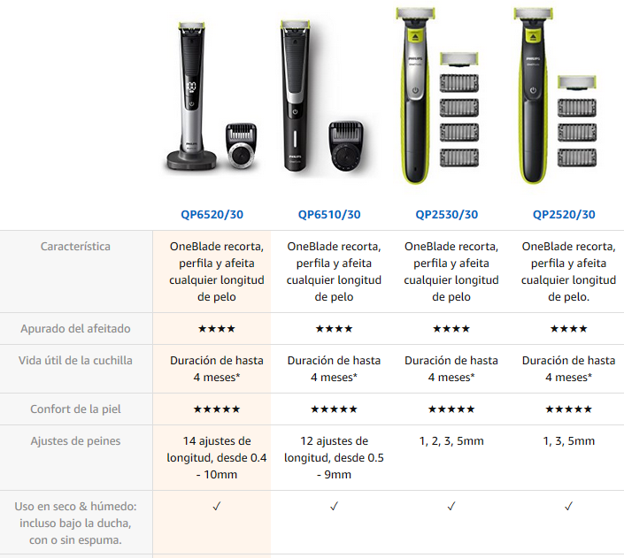 modelos QP6520, QP6510, QP2530 y QP2520